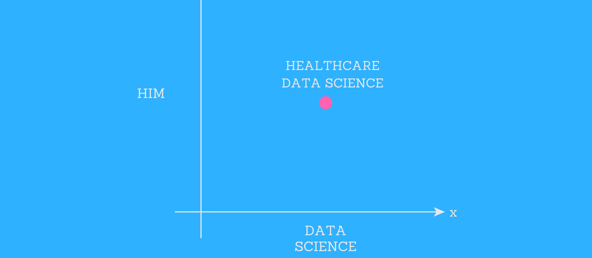 Healthcare Data Scientists