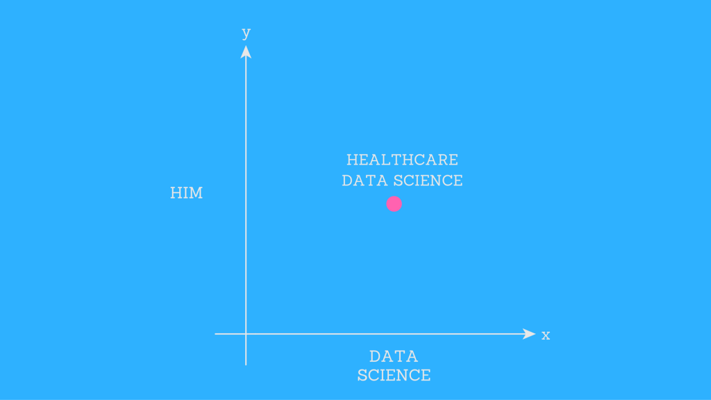 how to become a data scientist in healthcare