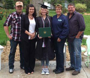 HIMT Graduate