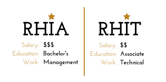 Rhit Vs Rhia Certification Which Is Right For You?. How Much To Replace Garage Door. Educational Psychology Programs. Mri Technician Schools How To Stop Drug Abuse. Honeymoon Vacations In Hawaii. Software Development Architect. American Express Business Savings Account. Air Traffic Control Education Requirements. Anti Aging Gene Therapy Divorce Lawyers Miami