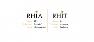 RHIT vs. RHIA Certification: Which Is Right for You?