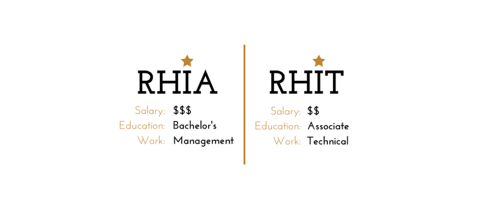 RHIT vs. RHIA