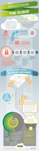 6 Health Information Technology Infographics You Need To See Right Now